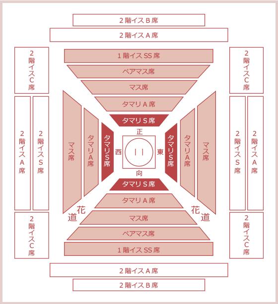 大相撲地方巡業大阪場所 座席説明